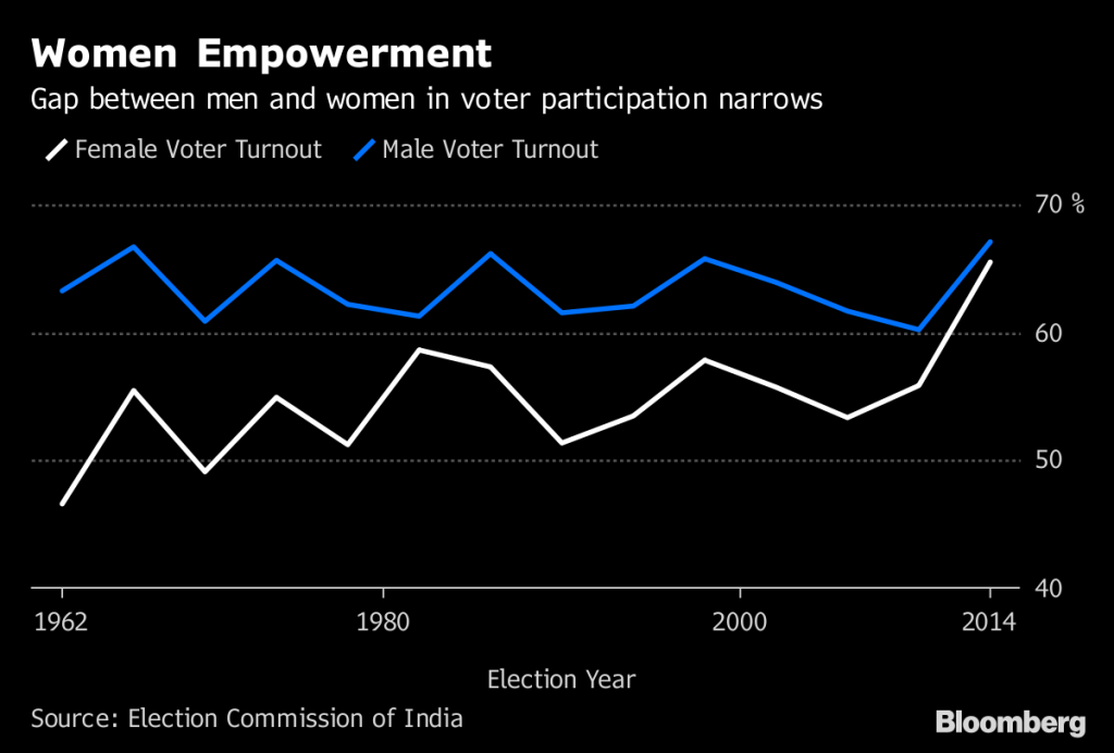 Inside India's Colossal, Colorful, Tough-to-Predict Election