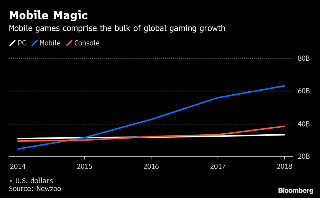 Billionaire Brothers Crush It With Gaming Powerhouse Playrix