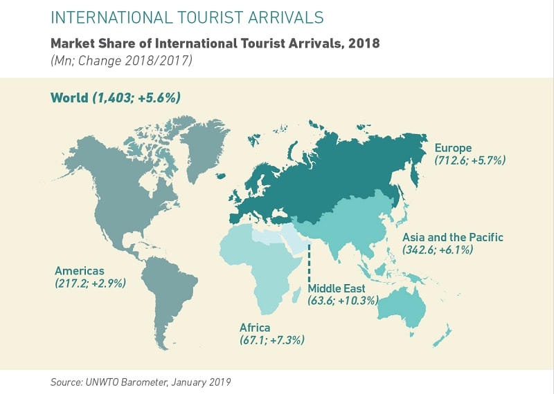 How Malta's Tourism Sector is Transforming its Economy