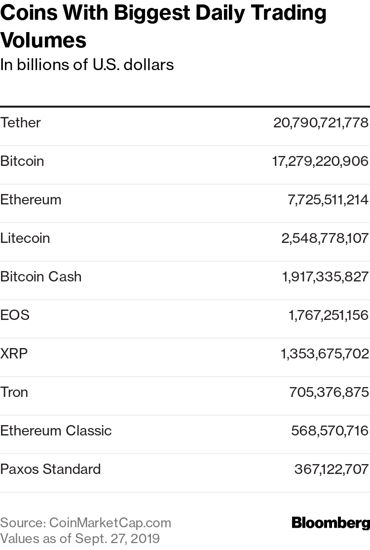 where is cryptocurrency used