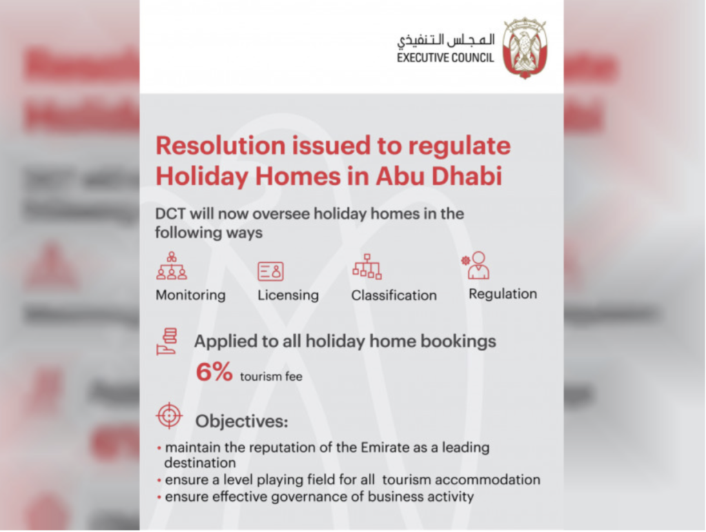 Holiday Home Owner? You Will Have To Pay Tourism Fee In Abu Dhabi