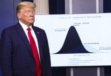 Trump Raises U.S. Death Toll Forecast to 100,000: Virus Update