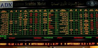 UAE stocks secure massive gains of AED16.4 bn as trade optimism persists