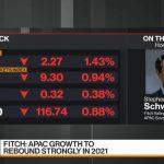 U.S. Futures Drop, Bonds Up on Second-Wave Worries: Markets Wrap