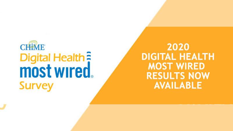 Saudi's International Medical Center Wins the International CHIME 2020 Digital Health Most Wired Award