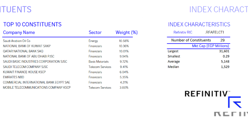Refinitiv & Arab Federation of Exchanges Launch A Low Carbon Select Index in MENA