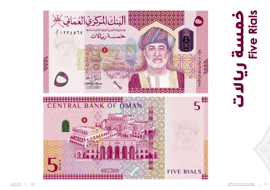 Central Bank of Oman Issues New Banknotes